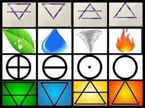 elementi vatra, voda, vazduh i zemlja