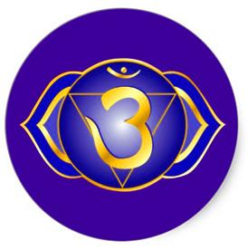 ajna chakra, symbolic representation