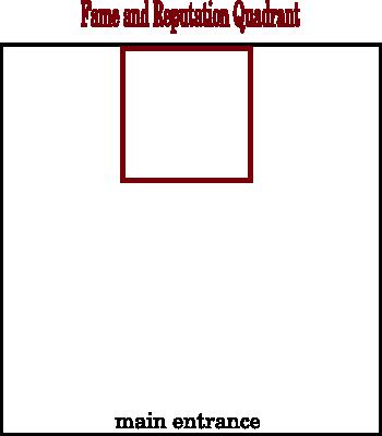 bagua quadrant