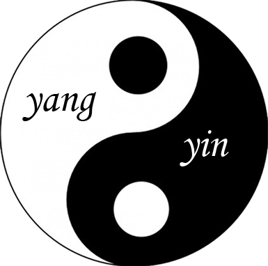 Feng Shui Symbols And Their Meanings Feng Shui Articles